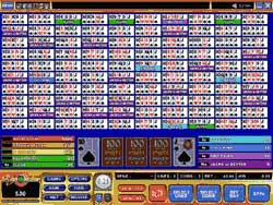 100 play video poker strategy